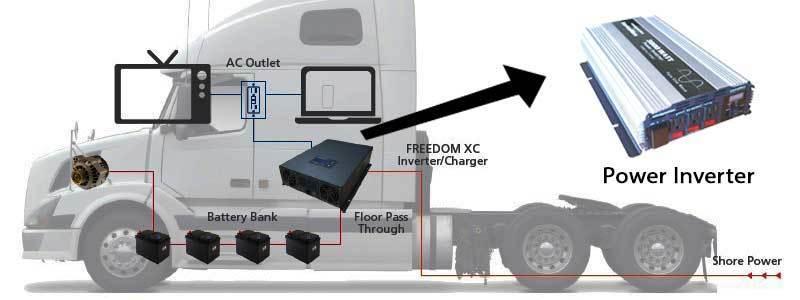 Best Power Inverters For Truckers